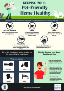 Cover photo for Keeping Your Pet-Friendly Home Healthy