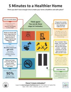 Cover photo for June is National Healthy Homes Month:  5 Minutes to a Healthier Home
